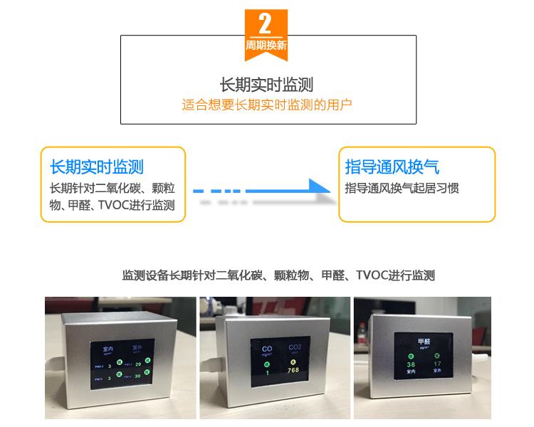 室内环境监测、伤害预防及污染治理v1.2.png